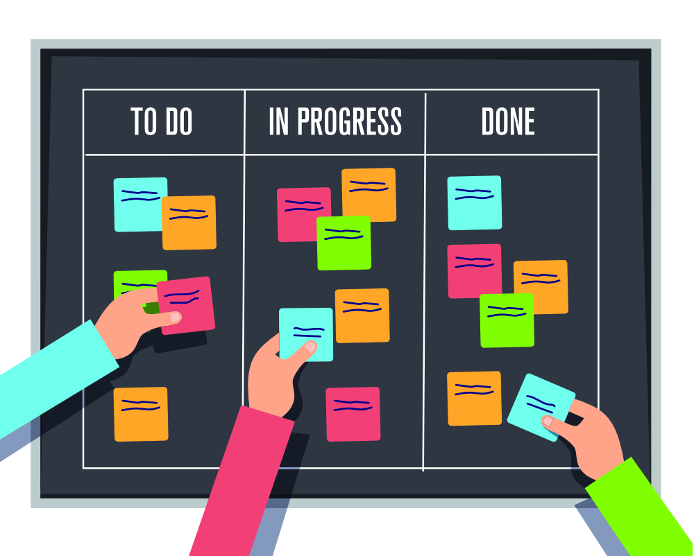 Use a KanBan board to keep your marketing plan projects up and running efficiently.
